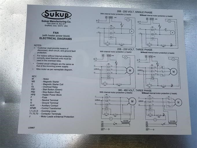 sukup dryer wiring diagram for wiring diagram libraries sukup drying fan bigiron auctionssukup dryer wiring diagram for 12