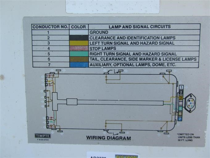timpte hopper wiring diagram wiring diagram technic 1983 timpte grain trailer bigiron auctionstimpte hopper wiring diagram 12