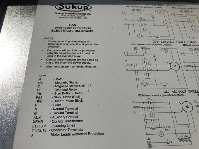 sukup wiring diagram simple wiring diagram sukup dryer wiring diagram for wiring diagram libraries ford electrical wiring diagrams 2011 sukup drying fan